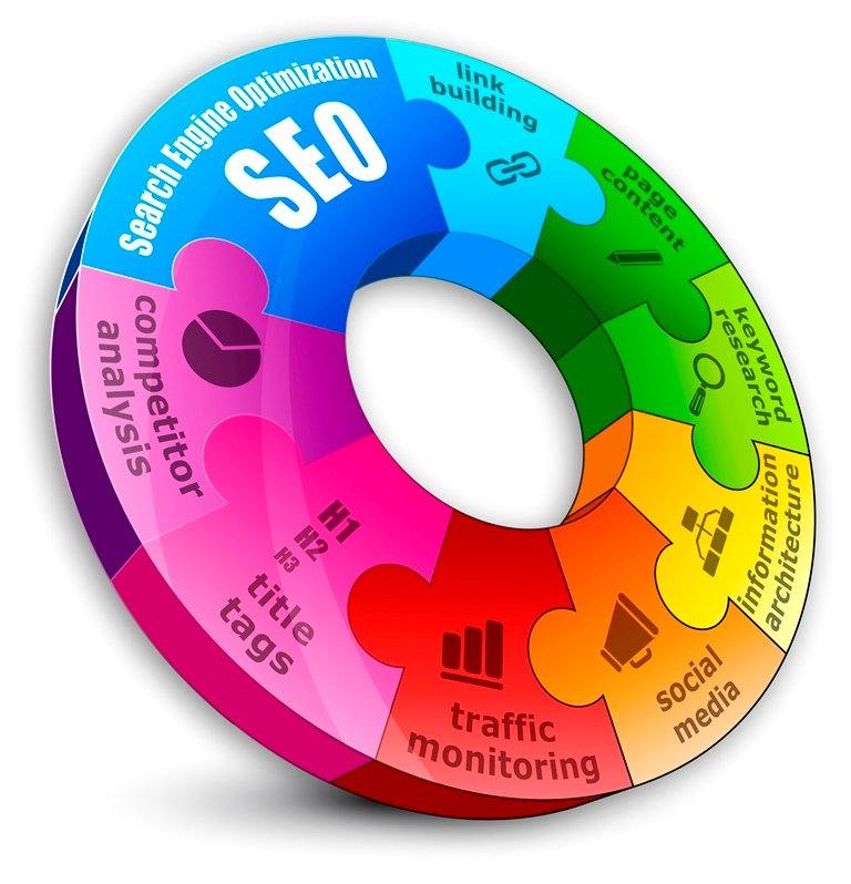 Richard Vanderhurst_Essential SEO Tips Your Business Can't Live Without