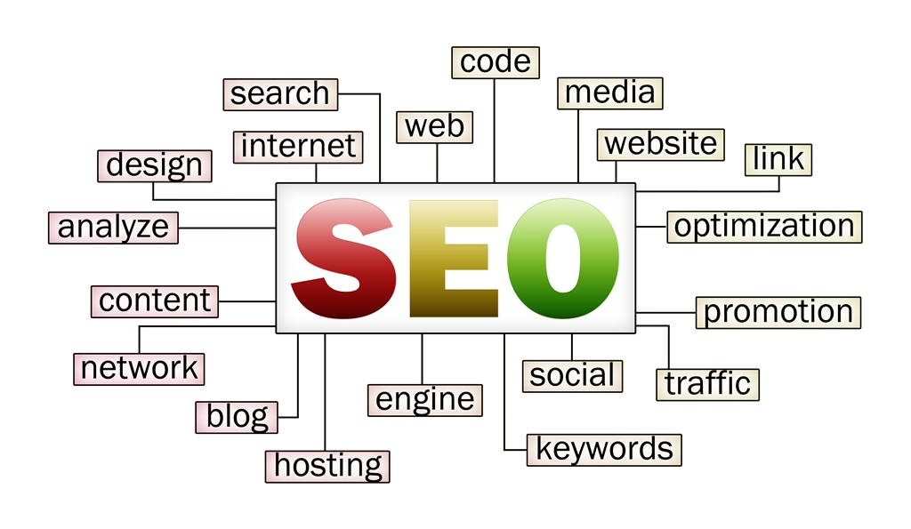 Richard Vanderhurst_Practical SEO Advice And Solutions For Website Owners