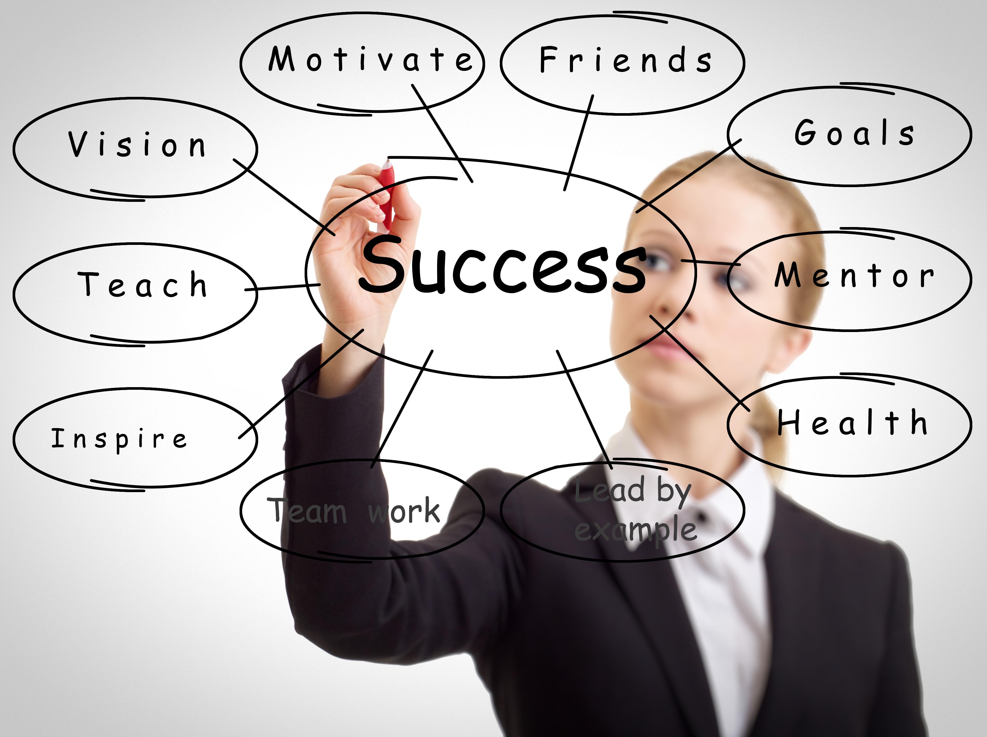 Richard Vanderhurst - The Joy Of Article Marketing Tips And Advice